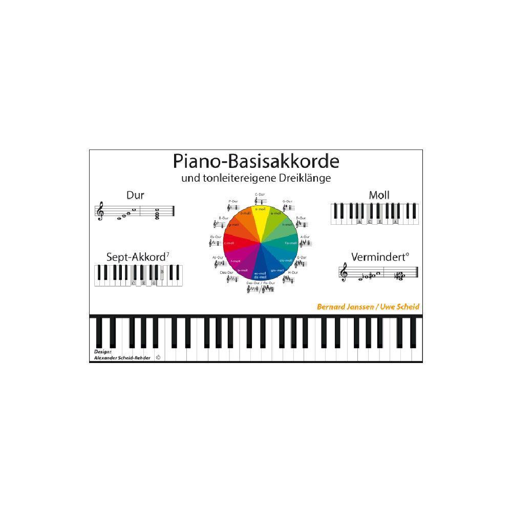 Learning Chords Piano Basisakkorde