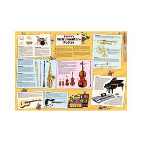 Voggenreiter Voggy's Instrumenten - Poster