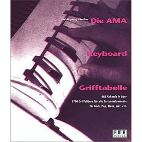 AMA Grifftabelle Keyboard