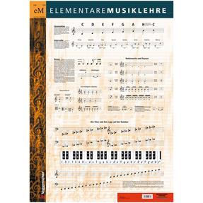 Voggenreiter Musiklehre - Poster