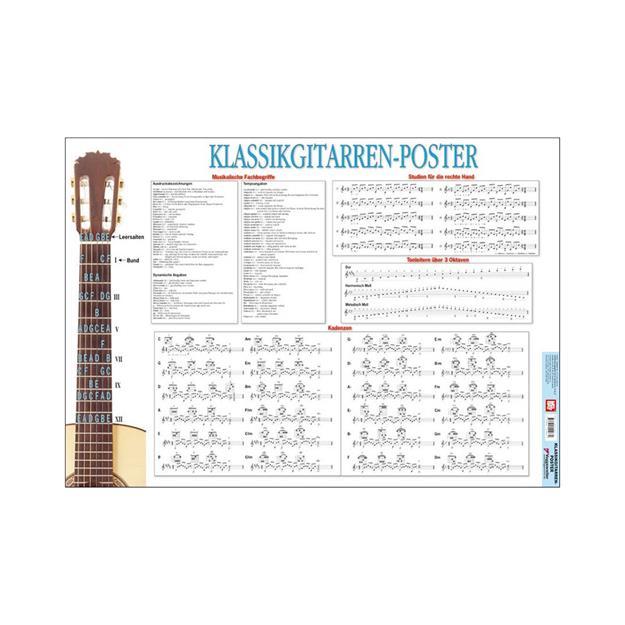 Voggenreiter Klassikgitarre - Poster