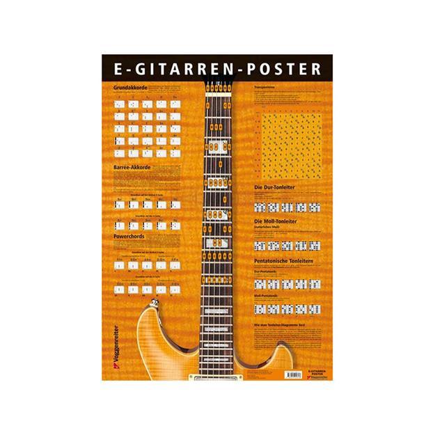 Voggenreiter E- Gitarren - Poster