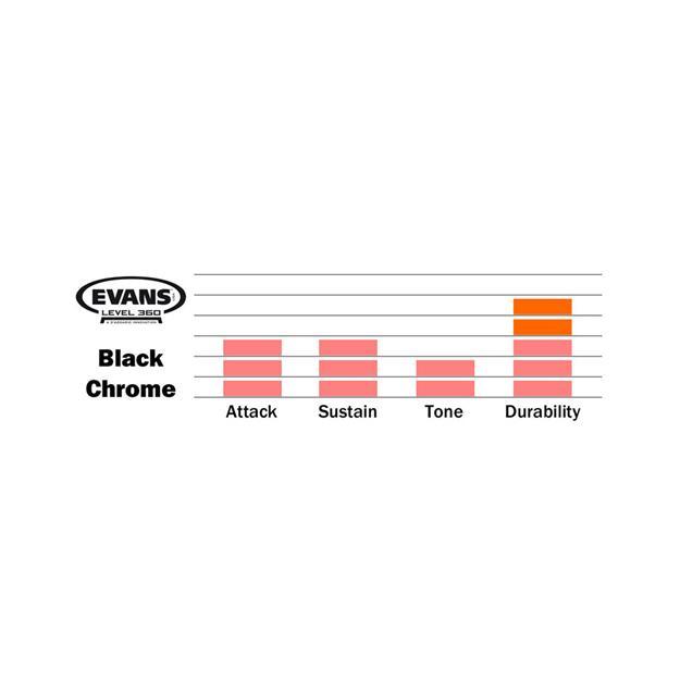 Evans Black Chrome 16'' - Tomfell - 2-lagig