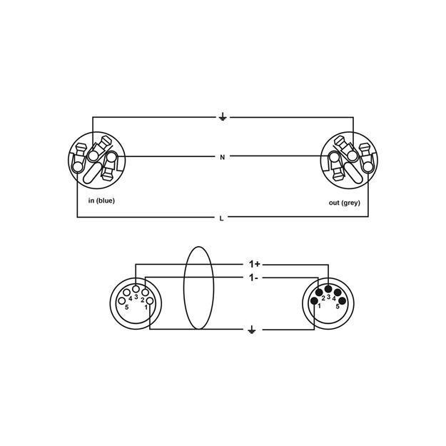 Cordial CPH 1,5 DMX 1-5 PWR 1