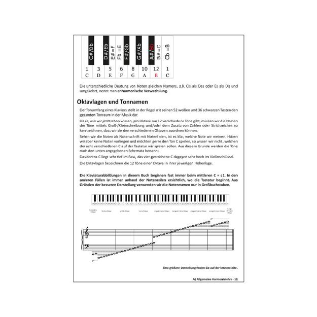 Learning-Chords Piano Akkorde