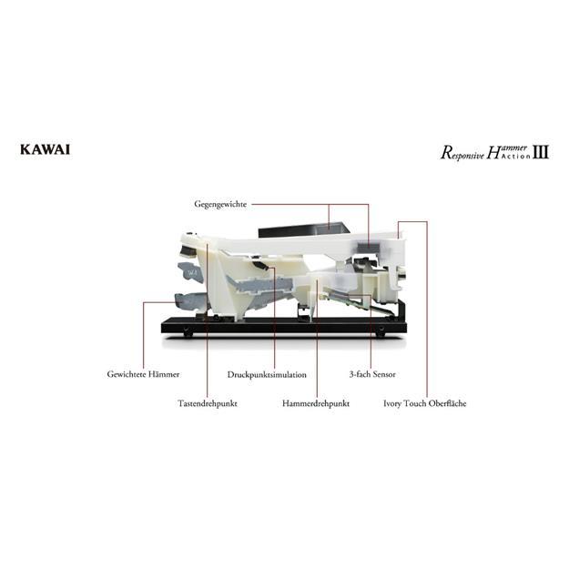 Kawai CN-29 R