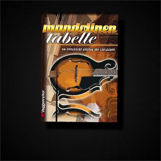 Schulen für Mandoline & Banjo